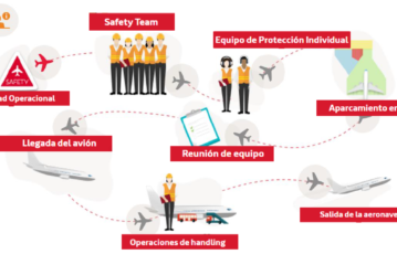 Iberia Airport Services impulsa su cultura Safety entre los empleados con su Plan de Acción Safety